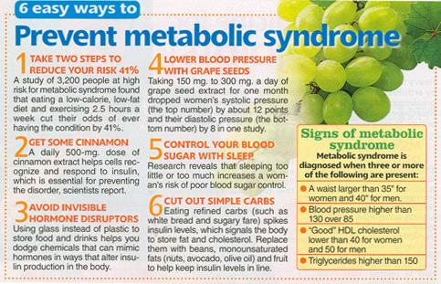 Prevent Metabolic Syndrom